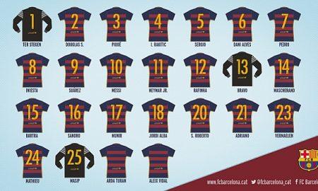 Numéros maillots Barça 2015 / 2015