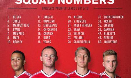 Man Utd numéros maillot